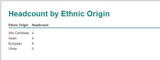 Headcount by Ethnic Origin Report Example